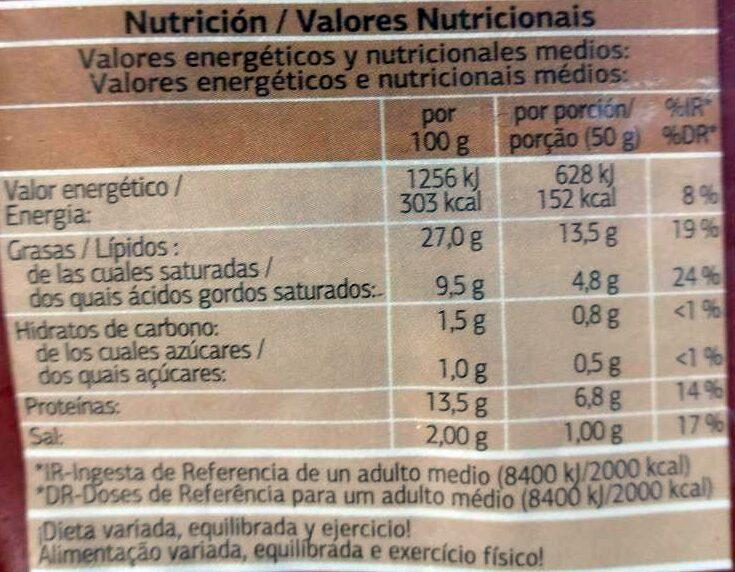 Bacon lonchas - Informació nutricional
