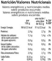 Champiñones laminados - Información nutricional