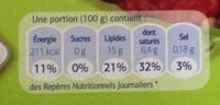 Steaks Hachés Surgelés - Nutrition facts - fr