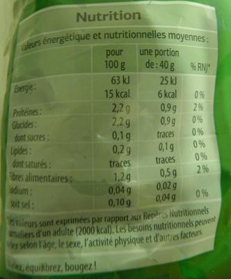 Mâche - Informations nutritionnelles