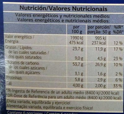 Palomitas - Informations nutritionnelles - es