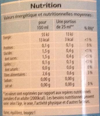 Sirop de fraise sans sucre - Informations nutritionnelles - fr