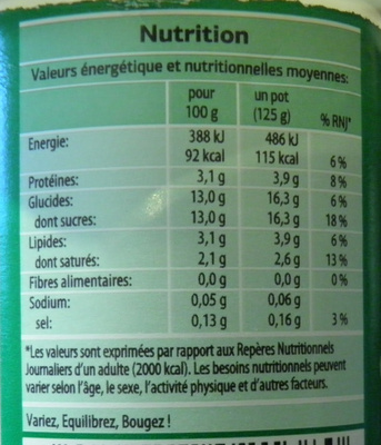 Bifidus saveur Coco - Voedigswaarden