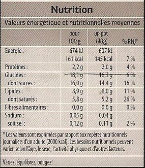 Panna Cotta sur Lit de Fruits Rouges - Informations nutritionnelles