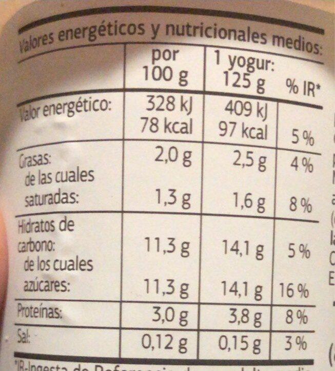 Yogurt Sabor Coco - Información nutricional - es