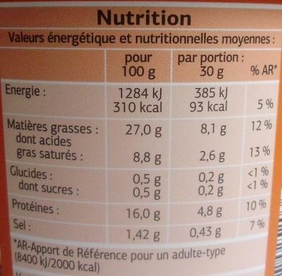 Rillettes de Poulet Rôti en marmite - Voedingswaarden - fr