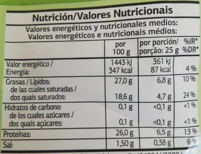 Queso maasdam - Informació nutricional