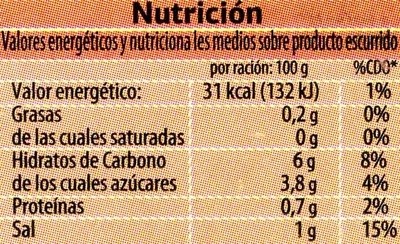 Pimientos rojos asados en tiras - Información nutricional