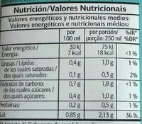 Caldo de pescado - Información nutricional
