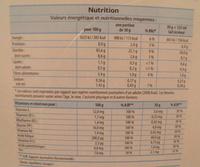 Corn Flakes Dia - Informations nutritionnelles - fr