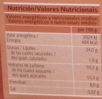 Figuras de mazapán - Informació nutricional - es