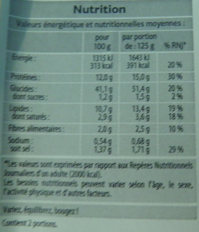 Fagottini Jambon Cru - Informations nutritionnelles