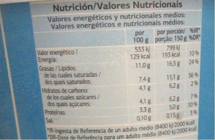 Yogur estilo Griego - Informació nutricional - es