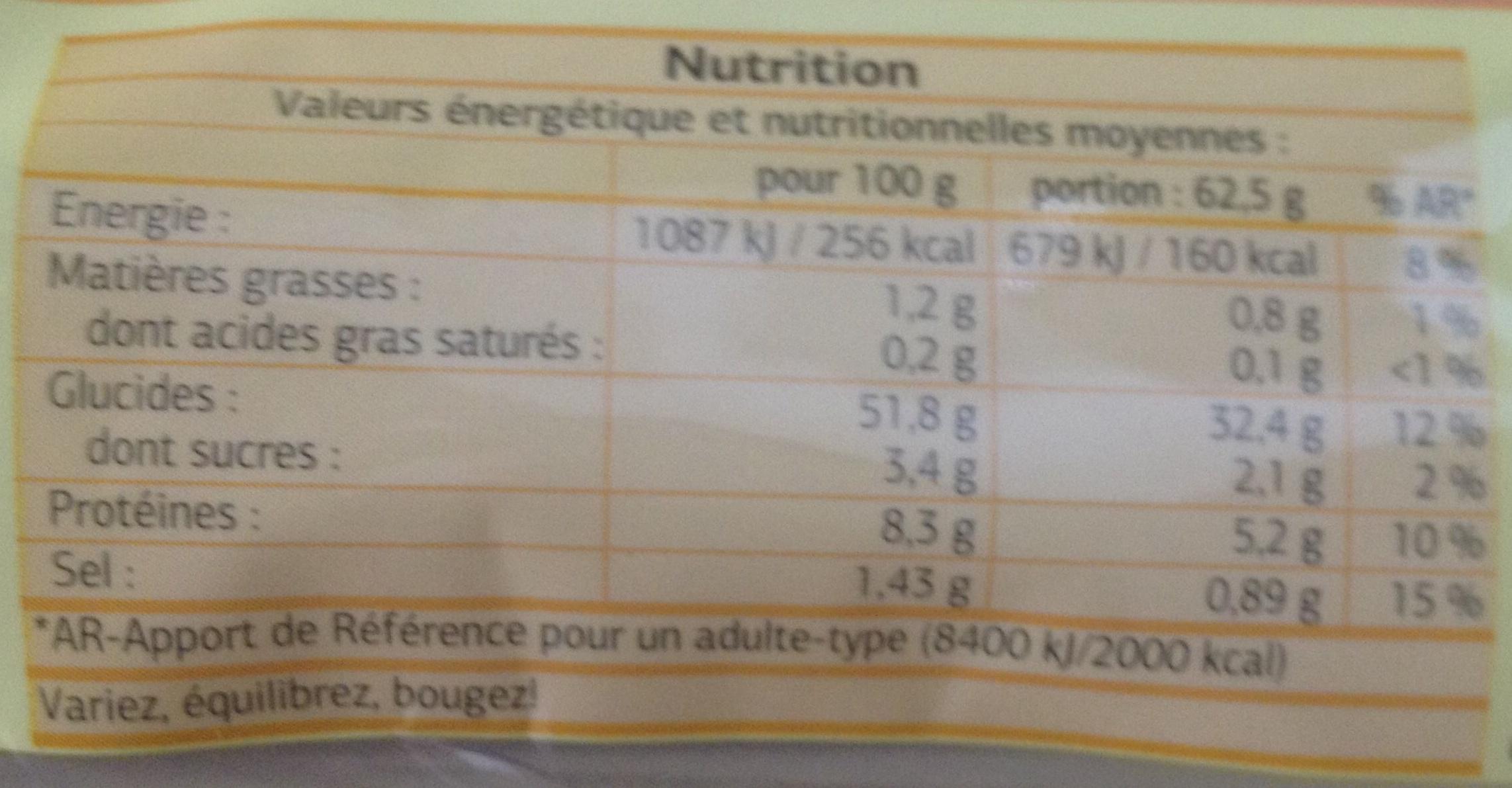 Baguette précuite - Informations nutritionnelles