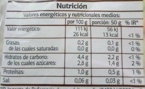 Ensalada 4 estaciones - Información nutricional