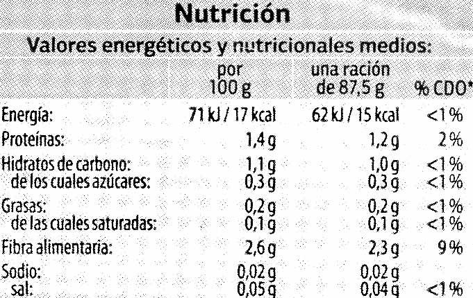 Ensalada Gourmet - Información nutricional - es