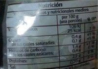 Espinaca - Informations nutritionnelles - es