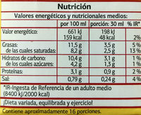 Salsa Bechamel - Información nutricional