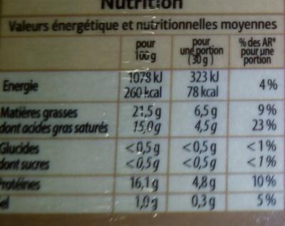 Saint Marcellin IGP (21,5% MG) 240 g - Informations nutritionnelles - fr