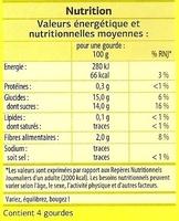 Les mini compotes Pomme Poire - Voedingswaarden - fr