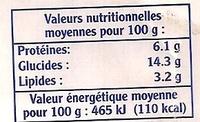 Petit Dia - Informations nutritionnelles