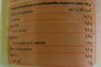 Tripes à la mode de Caen - Informations nutritionnelles - fr