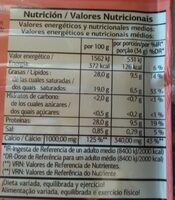 Queso emmental - Nutrition facts