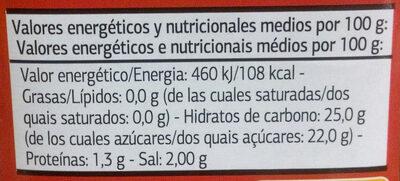 Salsa Kétchup - Información nutricional