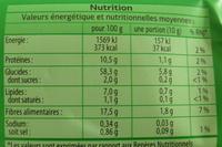 Tartines croustillantes au seigle et sésame Dia - Informations nutritionnelles