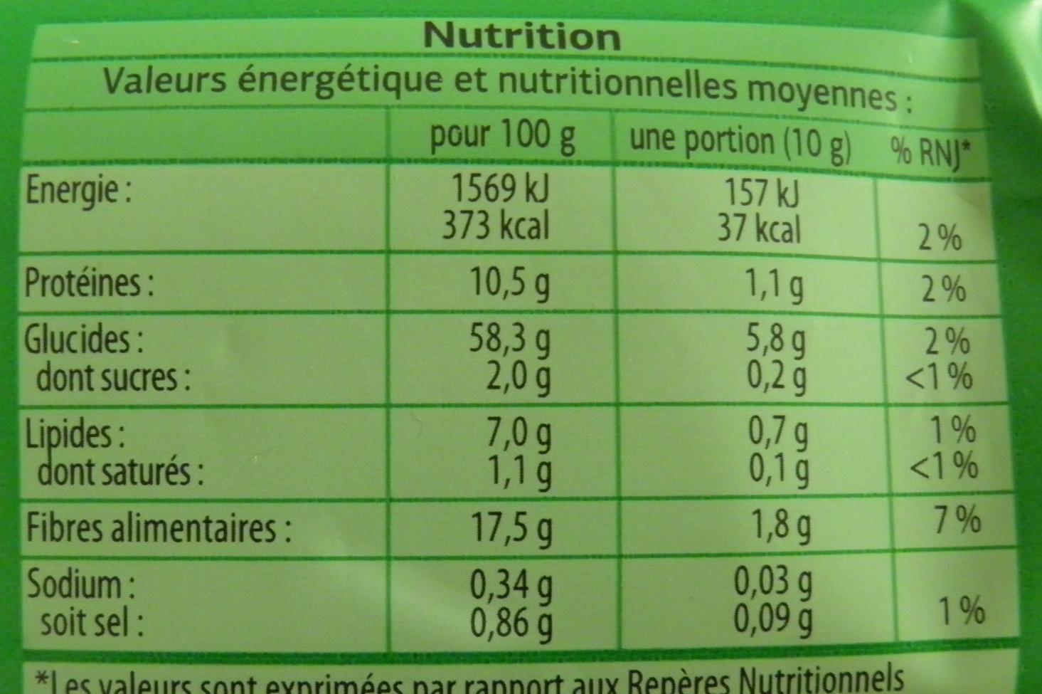 Tartines croustillantes au seigle et sésame Dia - Informations nutritionnelles - fr