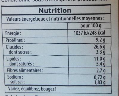 Club Jambon Beurre - Informations nutritionnelles