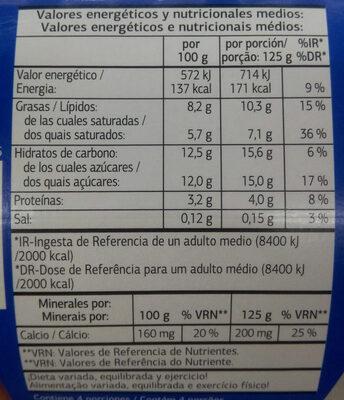 Yogur al estilo griego con fresas - Nutrition facts