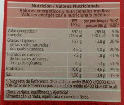 Petingas em tomate - Informação nutricional - es