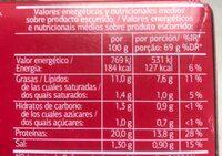 Mejillones en escabeche picante - Informations nutritionnelles - es