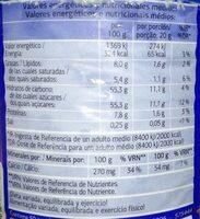 Leche condensada dia - Información nutricional - fr