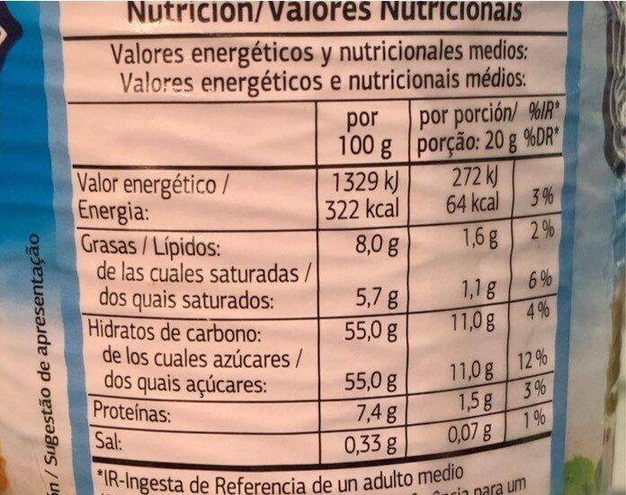 Leche condensada dia - Informació nutricional - fr