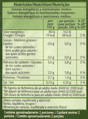 Tomate pelado inteiro - Nutrition facts