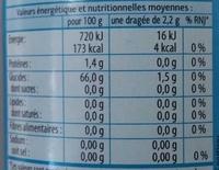 Chewing-gum goût menthe coeur liquide sans sucres - Voedingswaarden