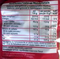 Amendoins com casca - Informació nutricional