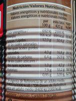 Albóndigas - Informació nutricional
