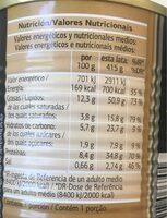 Albóndigas - Información nutricional - es