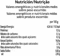 Aceituna negra con hueso - Informations nutritionnelles - es