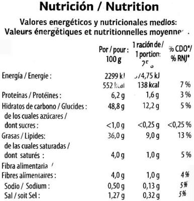 Patatas fritas onduladas - Información nutricional