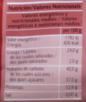 Mazapan de soto (Dia) - Informations nutritionnelles - es