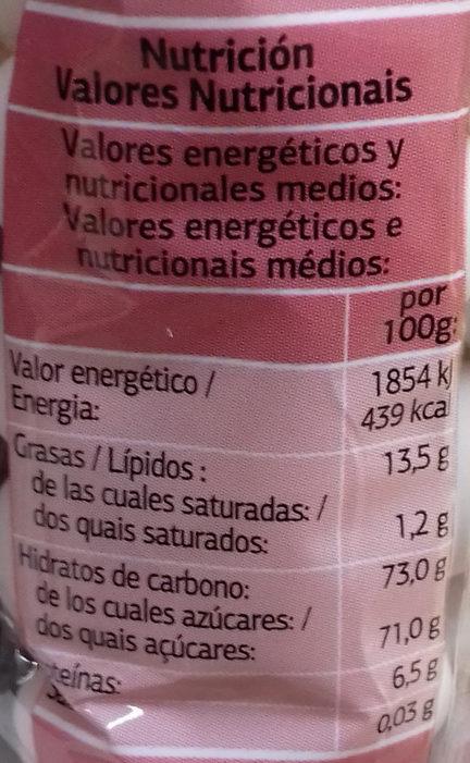Peladillas - Nutrition facts - es