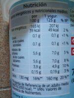 Yogur Desnatado Edulcorado Natural - Información nutricional