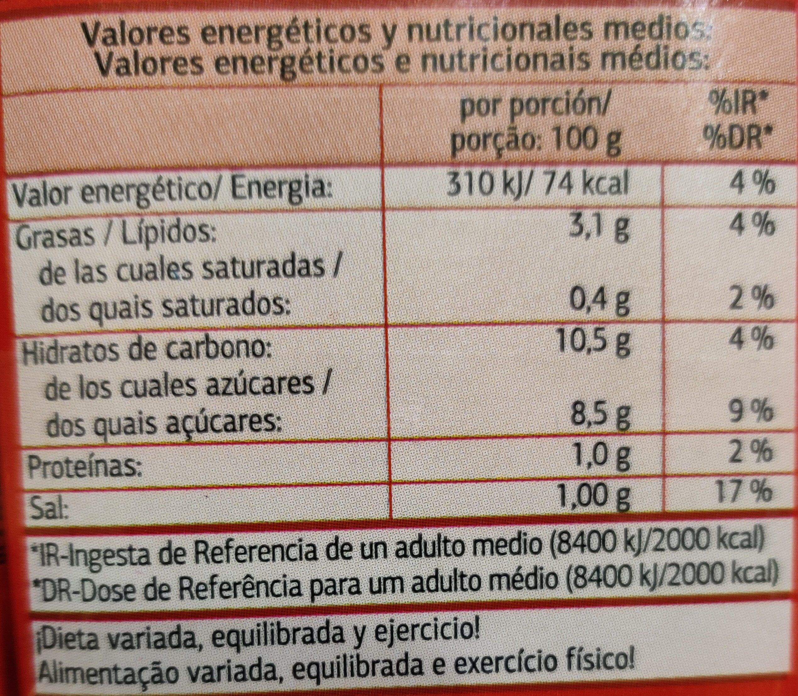 Tomate frito - Nutrition facts