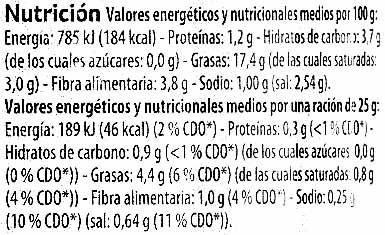 """Aceitunas verdes partidas aliñadas a la gazpacha """"Dia"""" Variedad Manzanilla - Informació nutricional - es"""