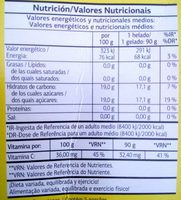 Sorbete Sabor Frutas - Nutrition facts