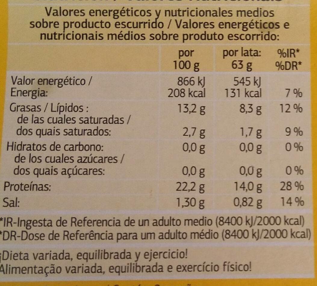 Filetes de caballa del sur - Informació nutricional